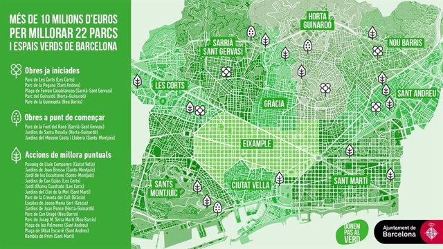 Obres de Barcelona en 2019 per millorar parcs i espais verds