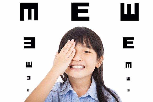 El ojo vago o ambliopía