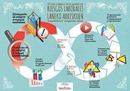Ilustración de la campaña del ISLPN