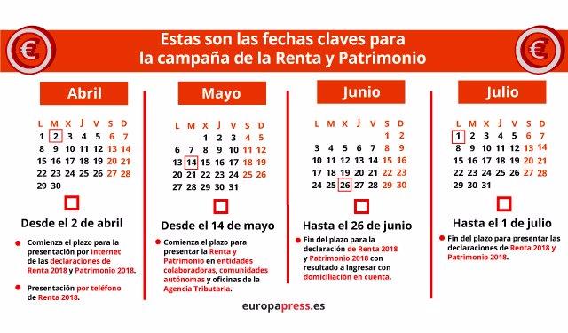 calendario Renta