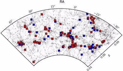 Un tercio de los cúmulos de galaxias puede haber pasado desapercibido