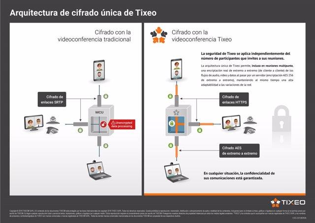 COMUNICADO: Tixeo y Zerolynx firman un acuerdo para luchar contra el espionaje i