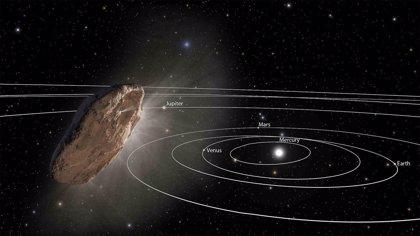 Asteroides como Oumuamua se estrellan contra el Sol cada 30 años