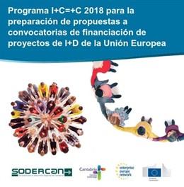 Ayudas de Sodercan para fomentar la participación en programas de I+D de la UE