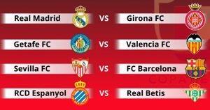 Sevilla-Barça, Reial Madrid-Girona, Getafe-València i Espanyol-Betis, els duels de quarts de Copa del Rei (Europa Press)