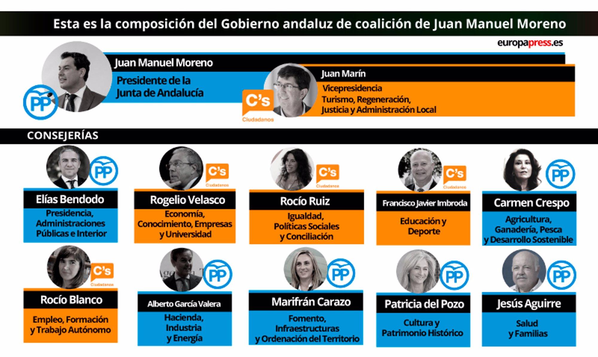 Juanma Moreno anuncia la composición del nuevo Gobierno andaluz