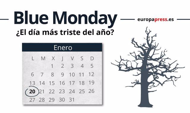 Blue Monday, el supuesto día más triste del año