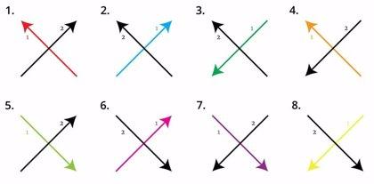 Las diferentes formas de escribir una X generan debate en Twitter (¿Pero hay otras formas de escribirla?)