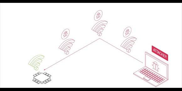 7. Un error en los chipset WiFi pone en riesgo a más de 6.200 millones de dispositivos, desde móviles a videoconsolas