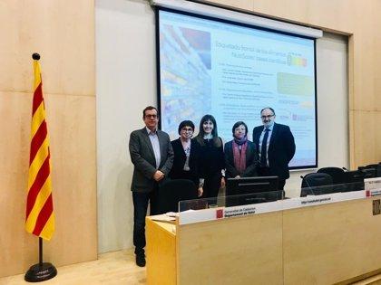 Nutriscore se posiciona como el clasificador de calidad nutricional más útil para los españoles