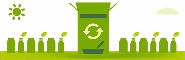 Nestlé accelera els seus plans per fomentar ampolles biodegradables