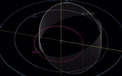 Un raro asteroide muy cercano al Sol orbita cada 165 días