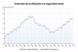 Espanya necessitarà 10 milions de cotitzadors més per pagar les pensions el 2050, segons BBVA (EPDATA)