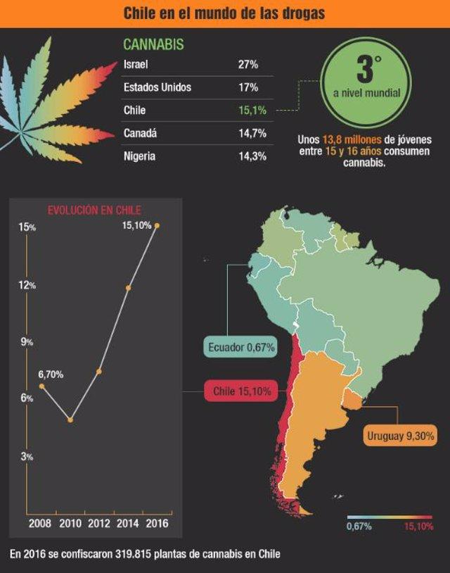 México legaliza la Marihuana!! - Página 2 Fotonoticia_20190218104333-1210619_640