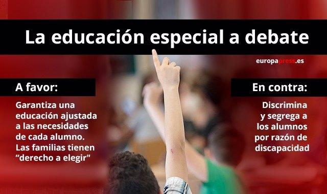 División ante la posible incorporación de los alumnos de Educación Especial a lo