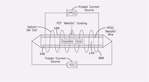 La US Navy crea un superconductor que funciona a temperatura ambiente