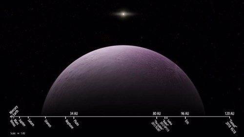 Nuevo objeto avistado a 140 unidades astronómicas del Sol