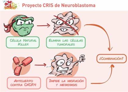 CRIS lanza un estudio sobre la aplicación de inmunoterapia en neuroblastomas pediátricos que llevará a cabo en La Paz