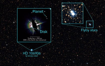 Un mundo exiliado, ligado a secuestro estelar hace 3 millones de años