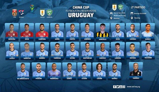 Lista convocados de Uruguay para la China Cup
