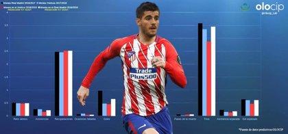 Álvaro Morata marcaría más goles en el actual Real Madrid que en el Atlético