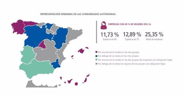 8M.- Un 25% De Las Empresas Baleares Cumple La Ley De Igualdad, Según Informa D&