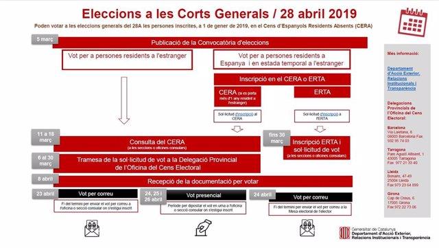 28A.- La Generalitat Habilita Un Formulari Per Vulneracions Del Vot Exterior