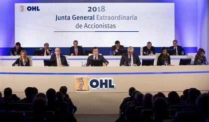 OHL rebota casi un 7% pendiente de posibles ofertas