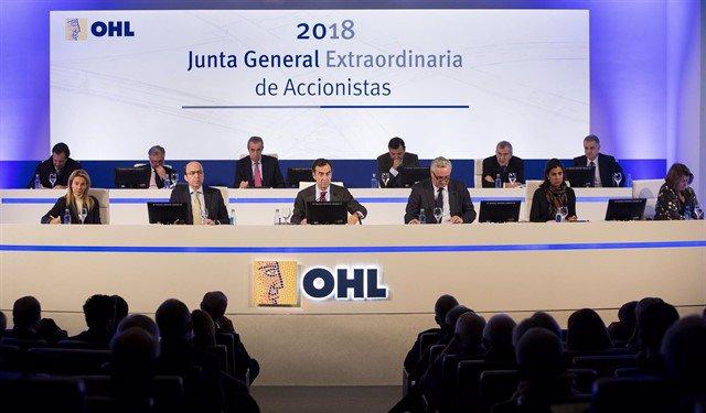Economía/Empresas.- OHL se dispara un 6,8% en Bolsa ante informaciones sobre su