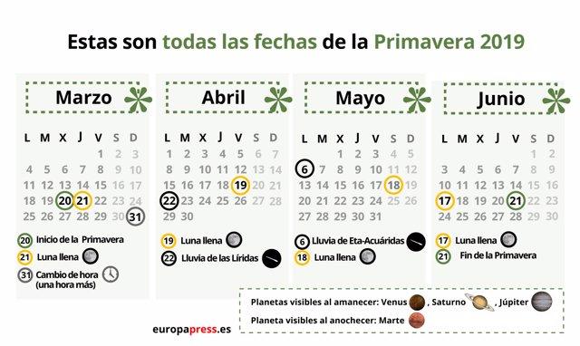Todas las fechas de la Primavera 2019