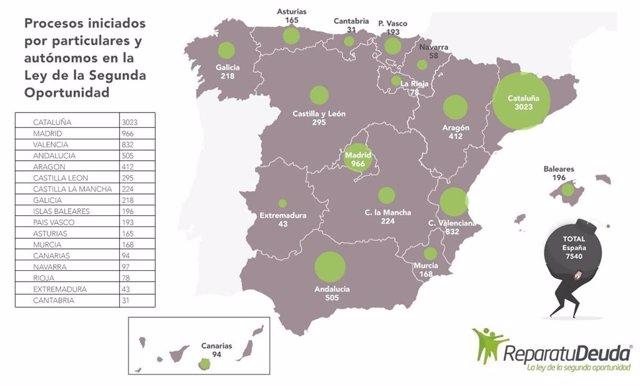COMUNICADO: Más de 3023 personas arruinadas en Cataluña se acogen a la Ley de Se