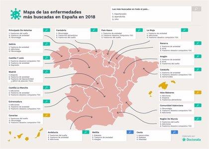 Las enfermedades mentales, ETS y las de alta prevalencia, entre las más buscadas por los españoles en 2018
