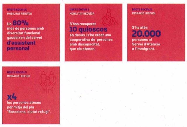28A.- L'Ajuntament De Barcelona Tanca Una Web De Balan De Mandat Per Orde