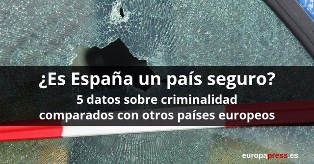 ¿Es España Un País Seguro? Cinco Datos Sobre Criminalidad Comparados Con Otros P