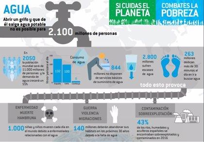 2.100 millones de personas no pueden abrir el grifo y beber agua potable