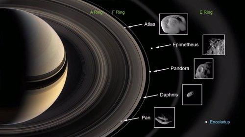 Las lunas de anillo de Saturno están regadas con partículas de Encélado