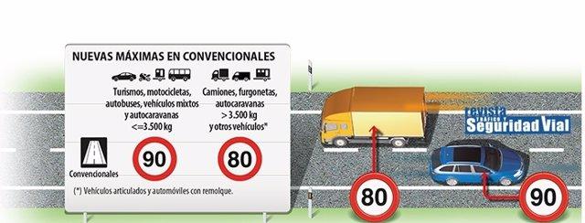 La DGT pone en marcha una campaña de control de velocidad que se hará de forma s