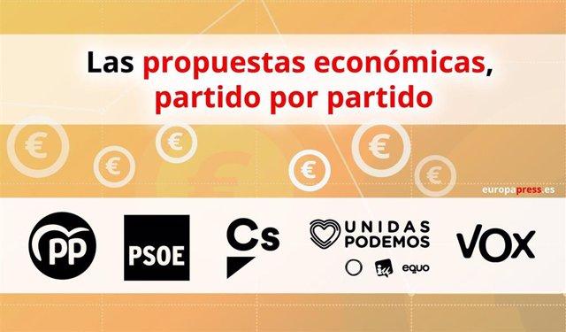 Los programas económicos de los partidos en tres cuestiones clave