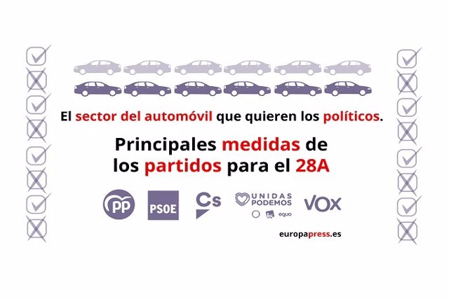 Economía/Motor.- El vehículo eléctrico y los planes Renove, principales apuestas de los partidos para el automóvil