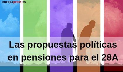 Los partidos coinciden en eliminar el sistema actual de revalorización de las pensiones