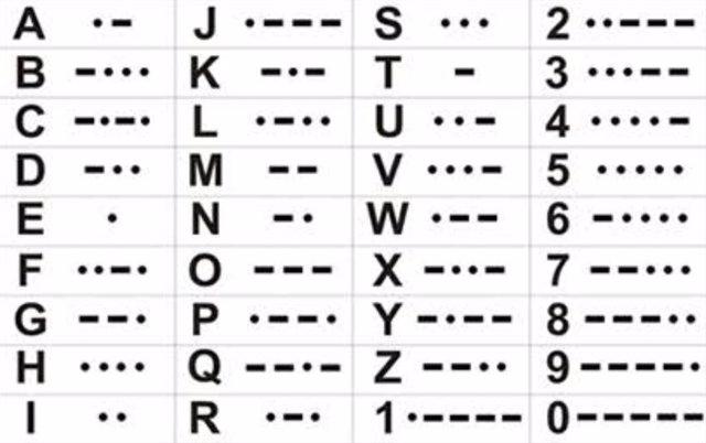 27 De Abril: Día Del Código Morse, ¿Qué Es Y Por Qué Se Celebra Hoy?