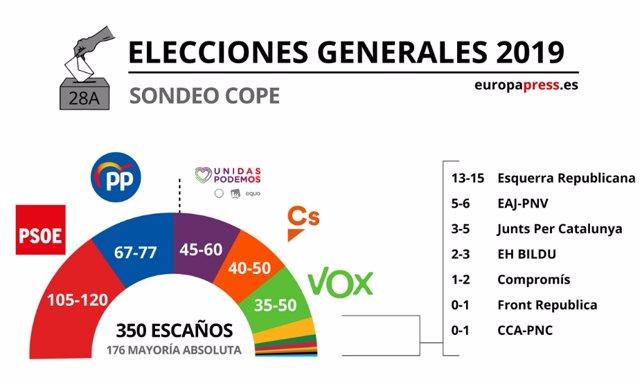 Referéndum de taxistas en el aeropuerto Adolfo Suárez Madrid-Barajas para decidir sobre la continuidad de la huelga
