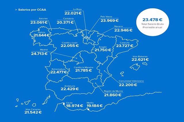 Economía/Laboral.- Los trabajadores de Madrid, País Vasco y Cataluña, los mejor pagados de España, según Infojobs