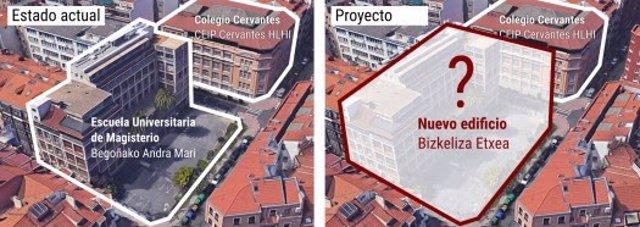 """La AMPA del Cervantes pide al Ayuntamiento de Bilbao que inicie un """"diálogo"""" con el Obispado sobre Bizkeliza Etxea"""