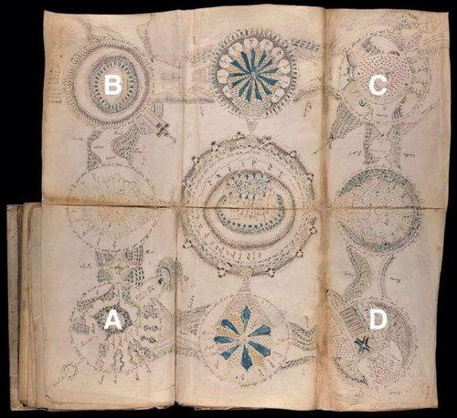 Ya se sabe en que lengua está escrito el misterioso manuscrito Voynich