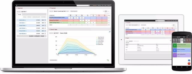 COMUNICADO: BeeBole Control Horario: elegida entre las mejores herramientas de gestión de personal de 2019