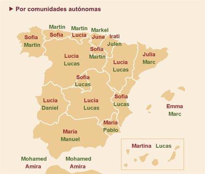 Lucas y Lucía, los nombres más frecuentes en Castilla-La Mancha