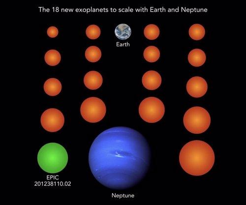 Una revisión de la misión Kepler revela 18 planetas del tamaño de la Tierra