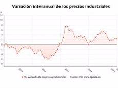 Els preus industrials moderen el seu creixement a l'abril fins al 2,3% per l'energia (EPDATA)
