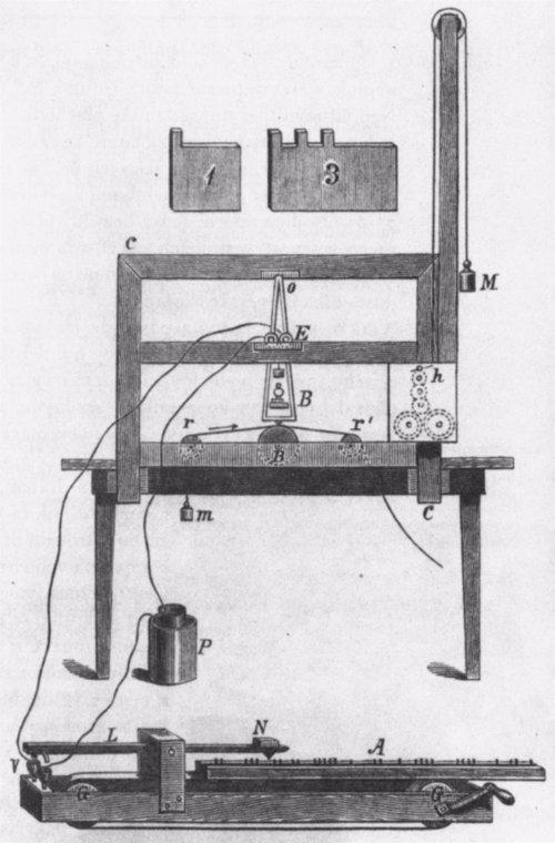 El telégrafo Morse cumple 175 años